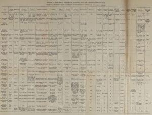 Industrialization After the Civil War sample essays